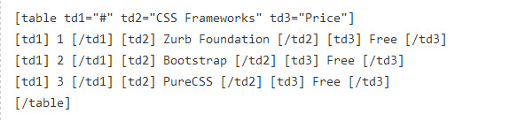 11-cherry-framework-tables-shortcode