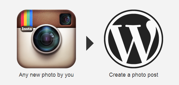 instagram to wp
