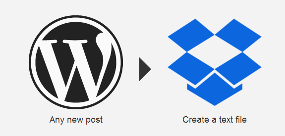 wp to dropbox 2