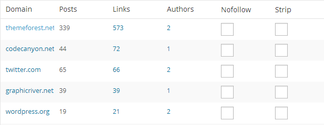 07-domain-report-linkpatrol-wordpress-plugin-wpkube