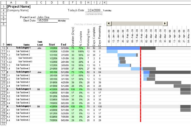 Vertex42 Gantt Chart Template Pro