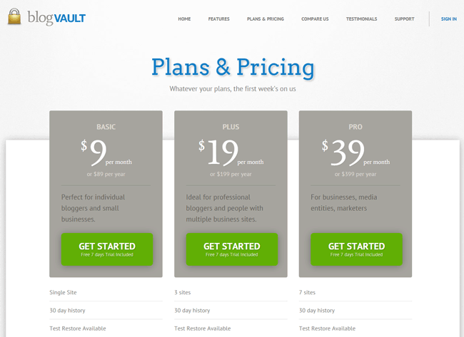 blogVault Plans & Pricing