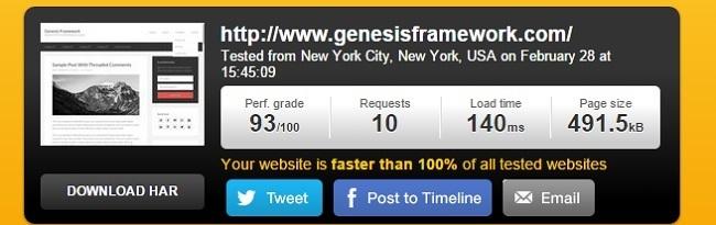 speed test of genesis theme
