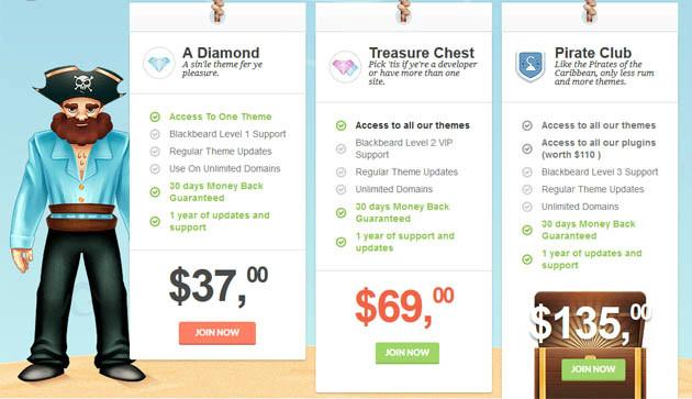 themeisle pricing