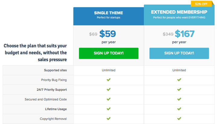 MyhemeShop-pricing-options