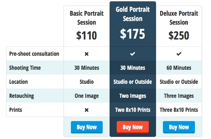 Easy pricing table review