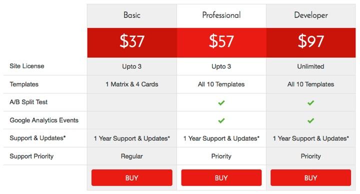 Plugmatter pricing table plugin review