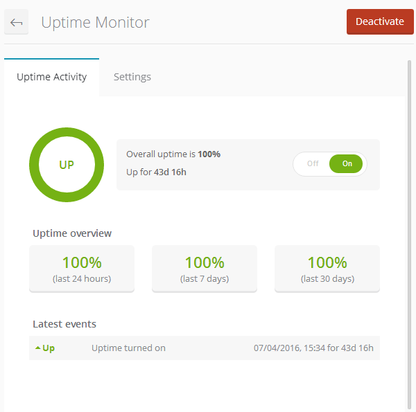 ManageWP Orion - Uptime Monitor