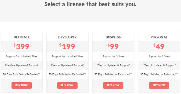 ProfilePress - Pricing Models
