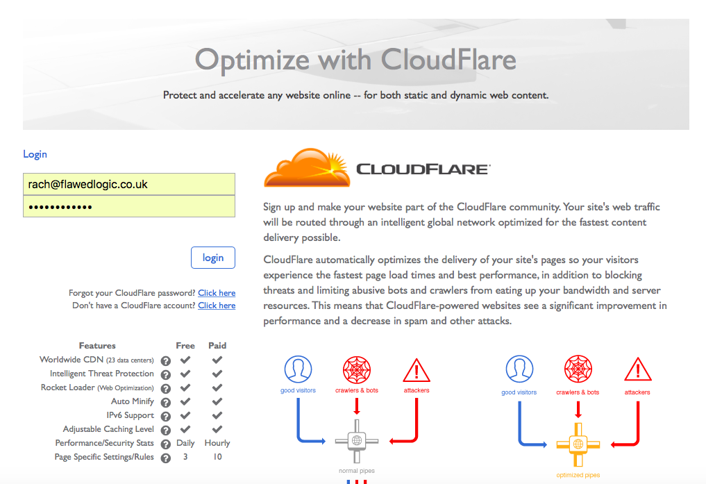 cloudflare at bluehost