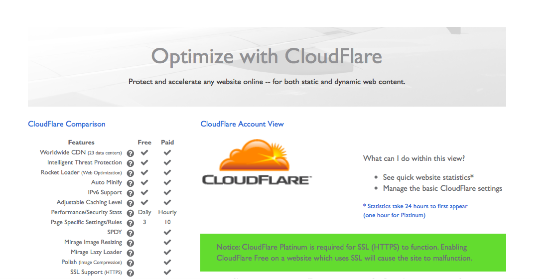 cloudflare activated on bluehost