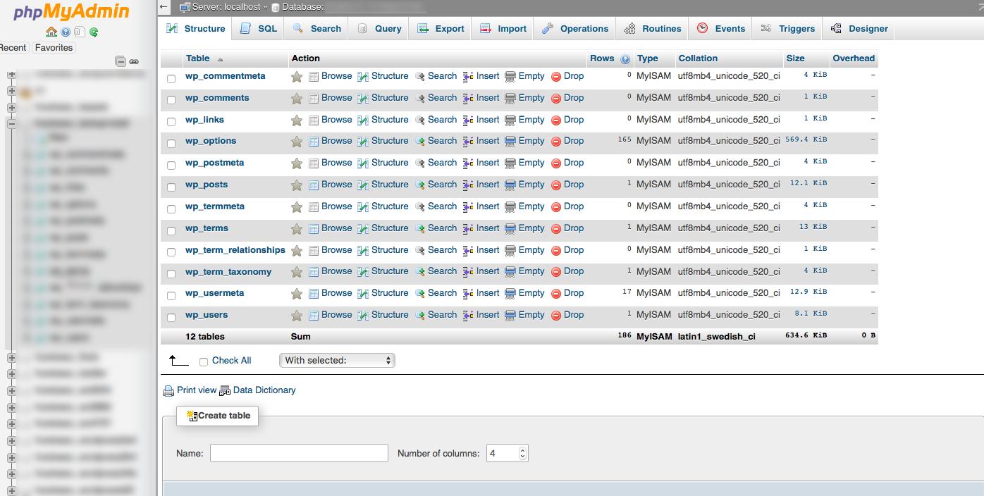 phpmyadmin wordpress database
