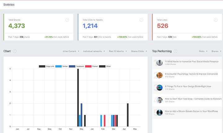 social snap analytics