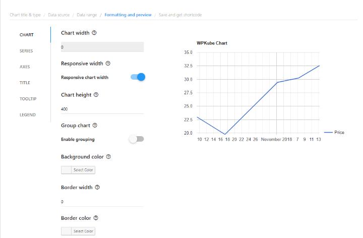 chart previews