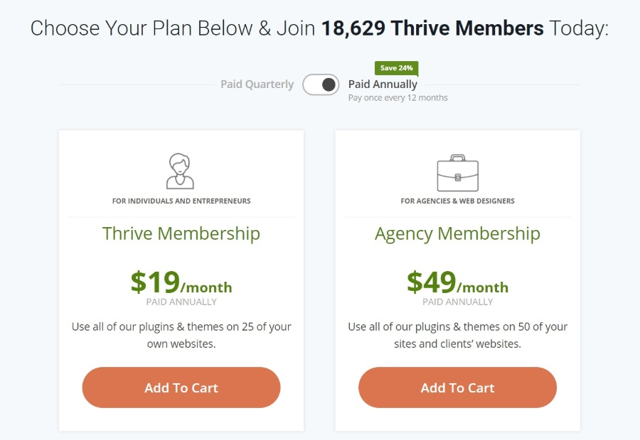 Thrive Themes pricing