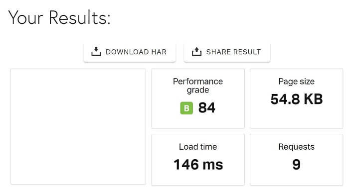 pingdom speed test results liquid web