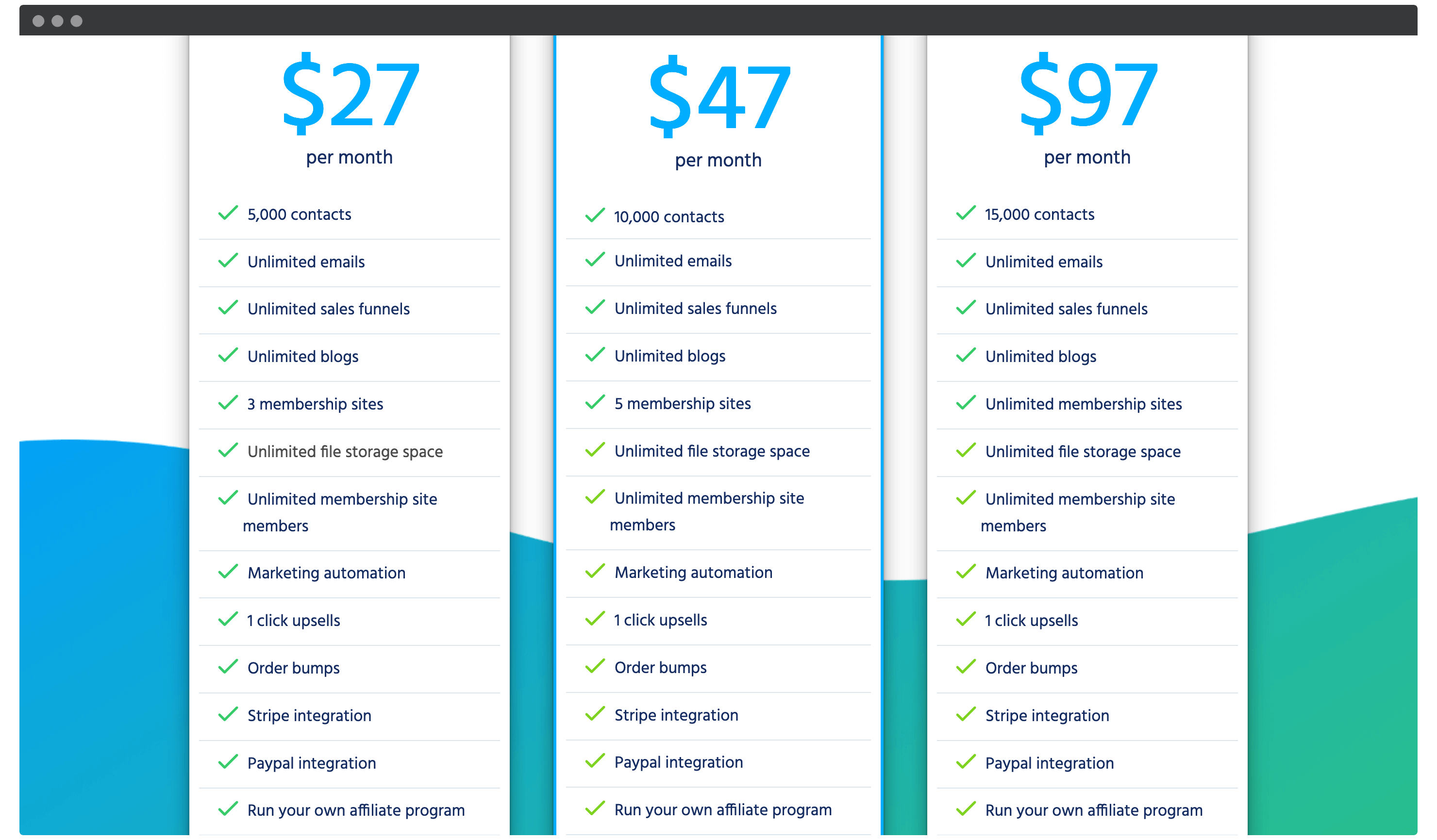 Systeme's pricing.