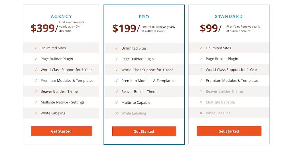 Beaver Builder's pricing page.