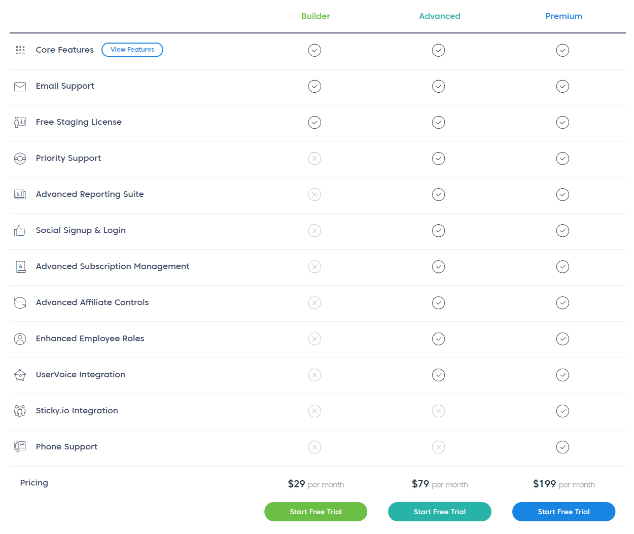 MemberMouse pricing review