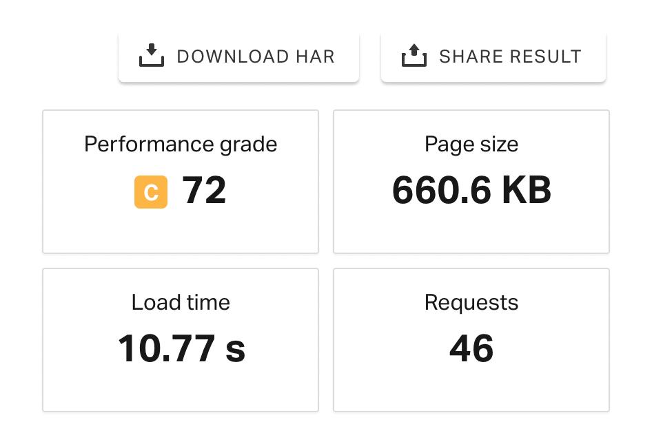 A Pingdom Tools performance test.