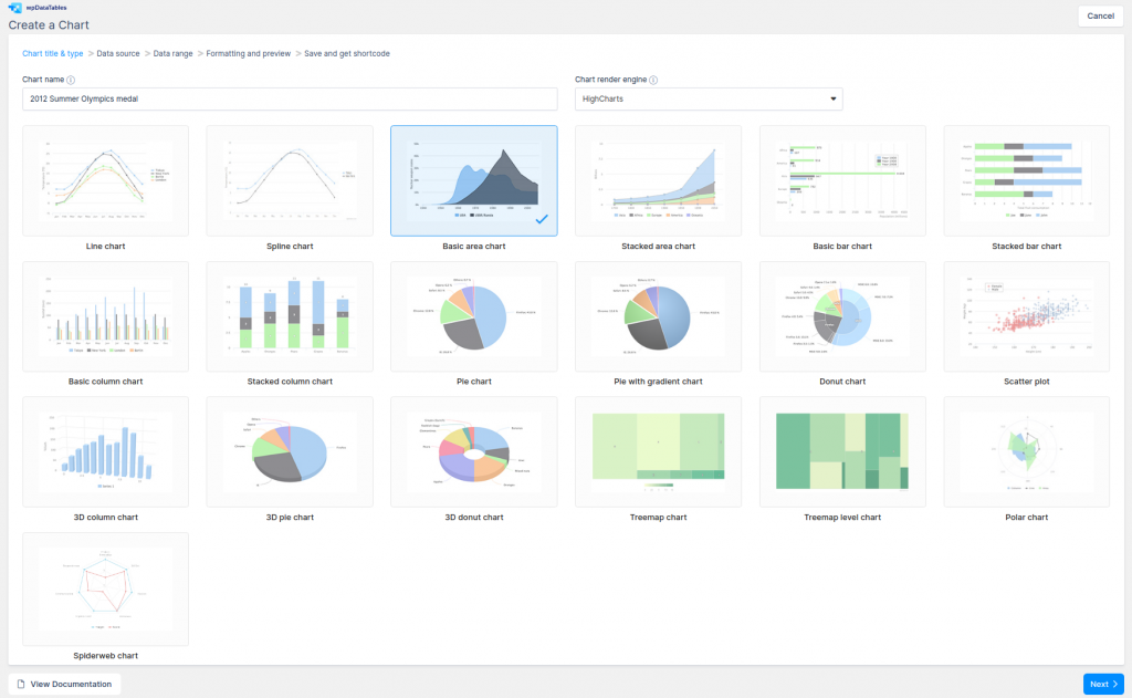 Available charts in wpDataTables