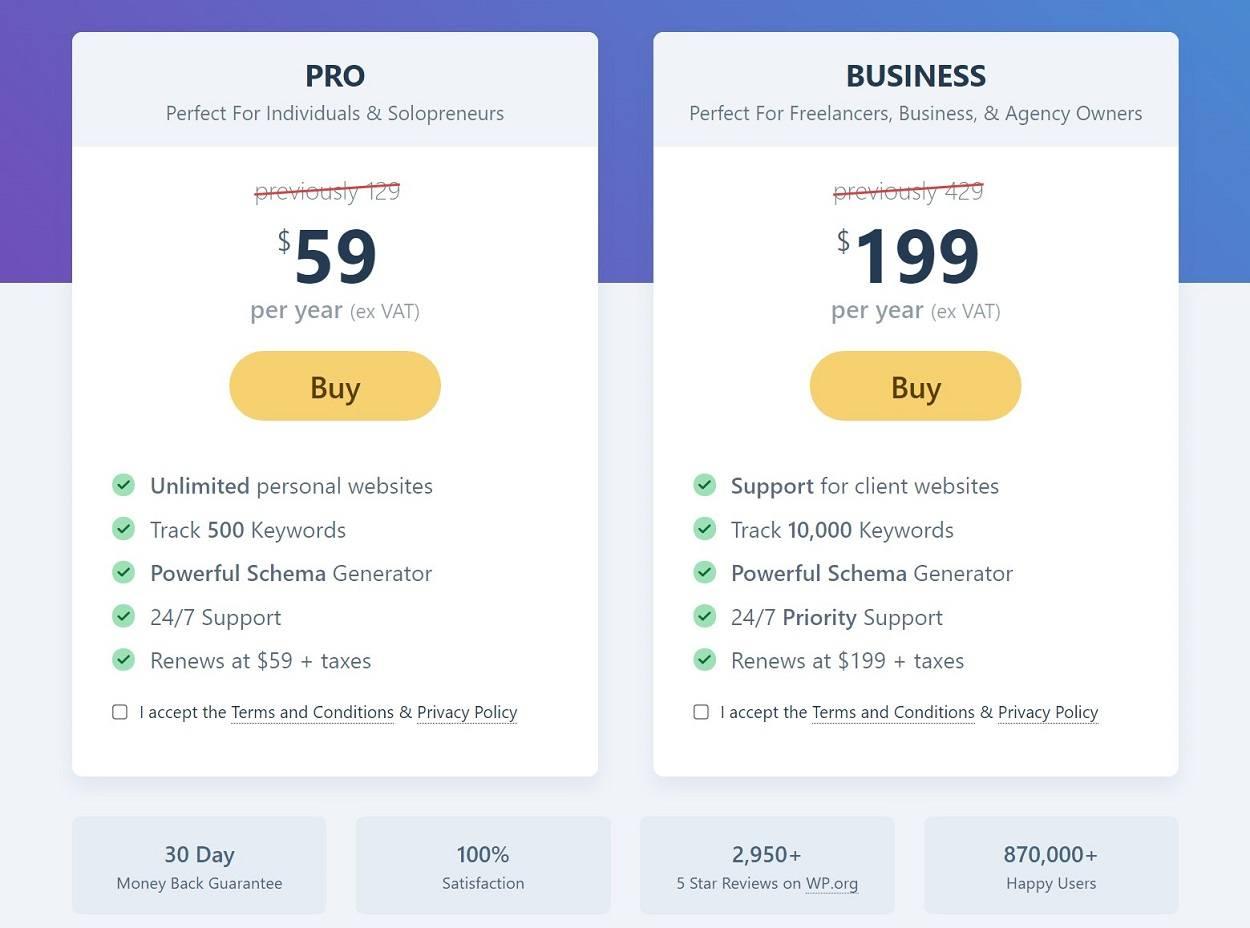 Rank Math pricing vs Yoast SEO
